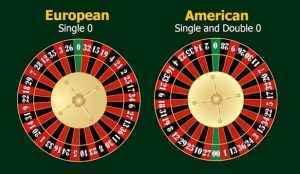 Eropa dan Amerika Roulette
